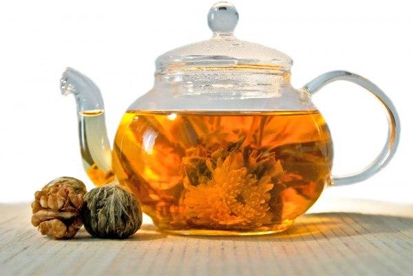 травяной чай для похудения рецепт